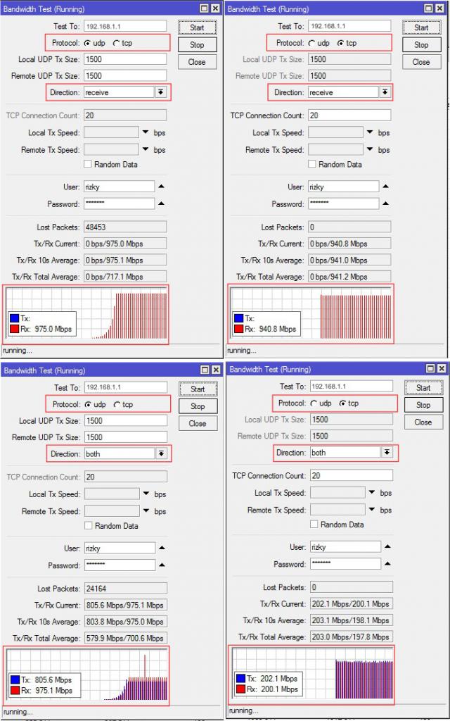 Bandwidth Test Mikrotik