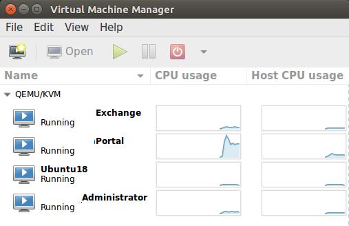 Virtual Machine Manager